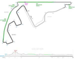 F1 Abu Dabi 2015  pruebautosport.com.ar pruebautosport.com