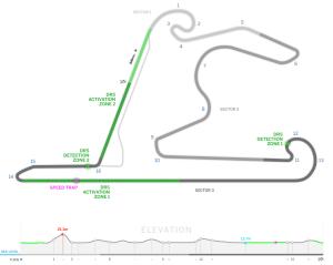 F1 China 2016 doblete de Mercedes Benz en el podio de SHANGHAI