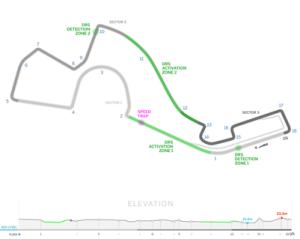 PISTA SOCHI RUSIA 2016 F1 PRUEBAUTOSPORT
