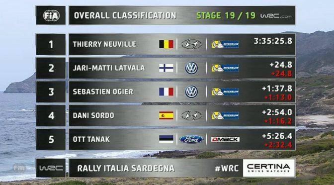 WRC | Cerdeña 2016 | THIERRY NEUVILLE logra su segundo triunfo en ITALIA
