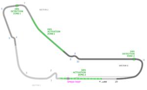 GP ITALIA MONZA 2016 pruebautosport.com pruebautosport.com.ar